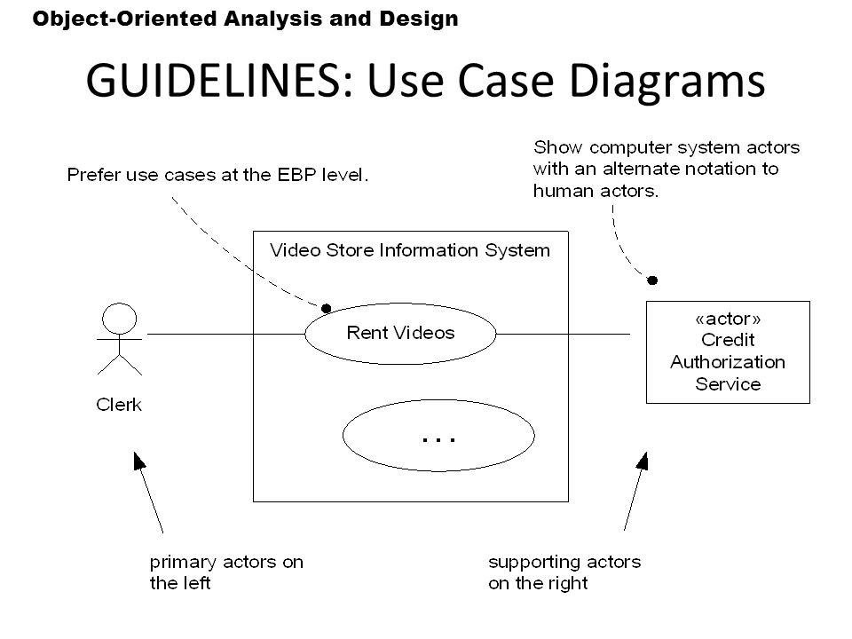 GUIDELINES: Use Case Diagrams