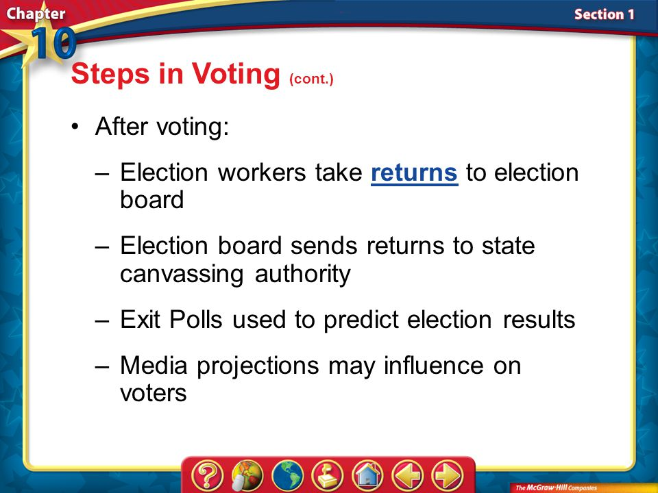 Steps in Voting (cont.) After voting:
