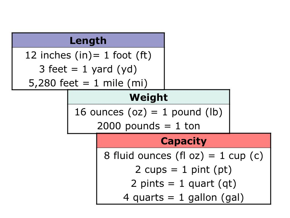 Length Weight Capacity