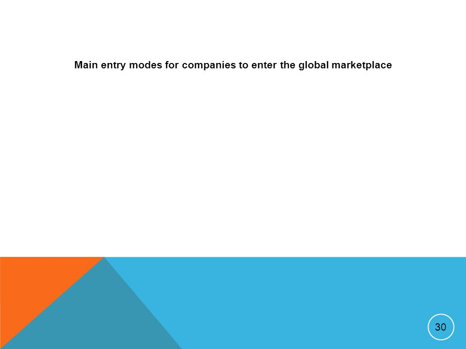 Main entry modes for companies to enter the global marketplace