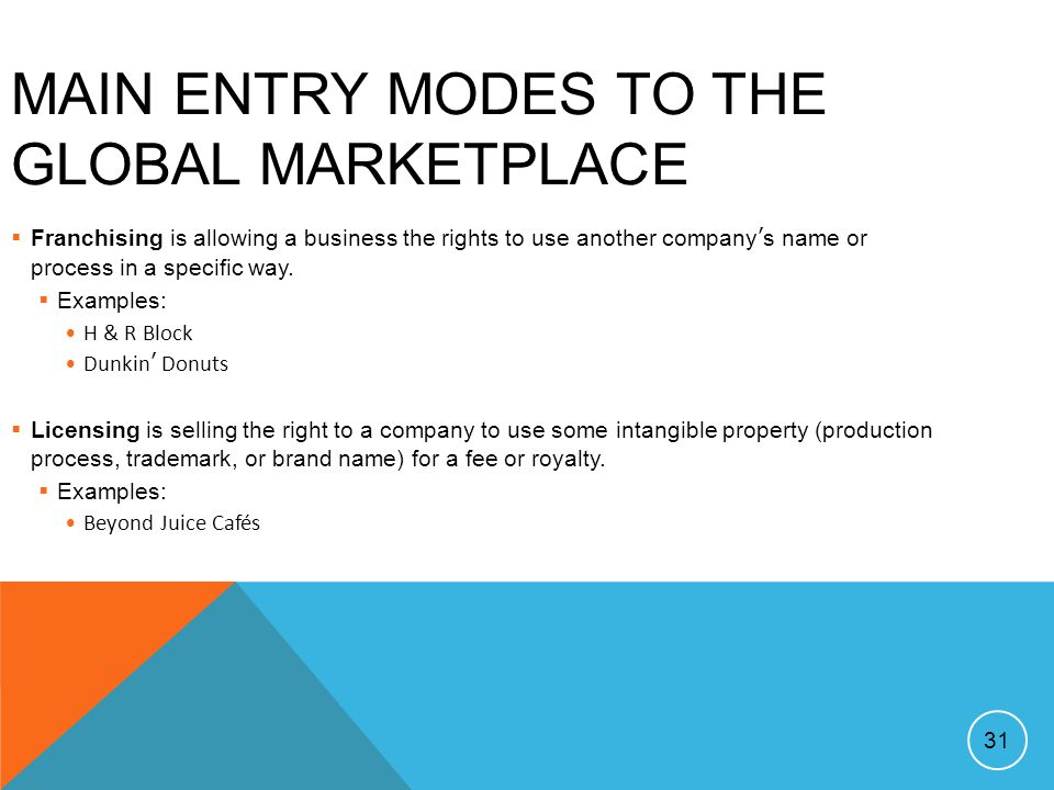 Main Entry Modes to the Global Marketplace