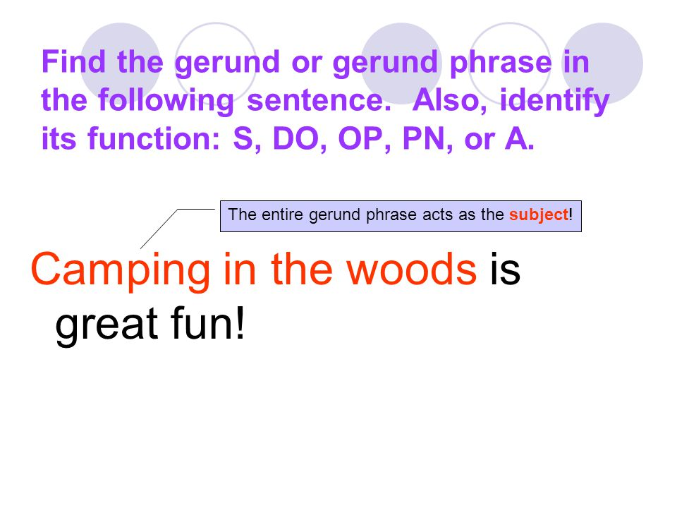 The entire gerund phrase acts as the subject!