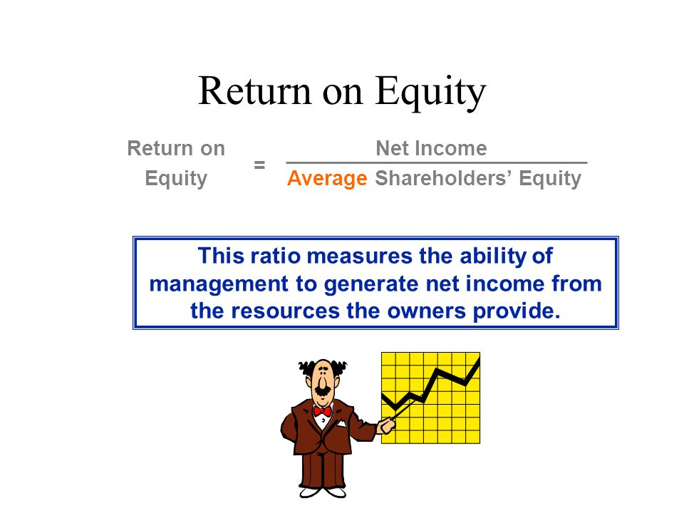 Average Shareholders' Equity