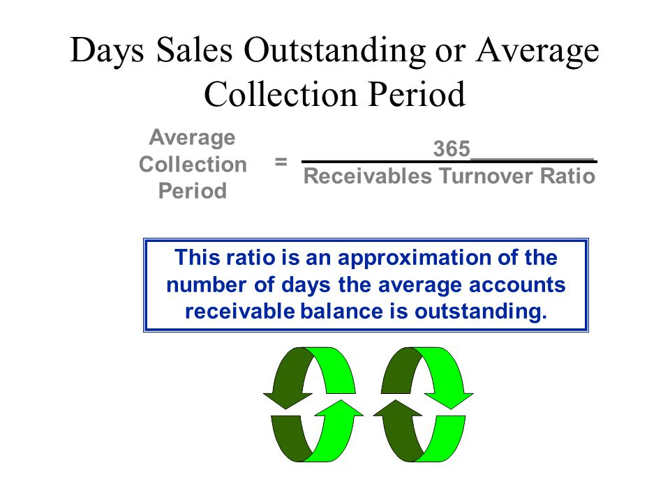 Days Sales Outstanding or Average Collection Period