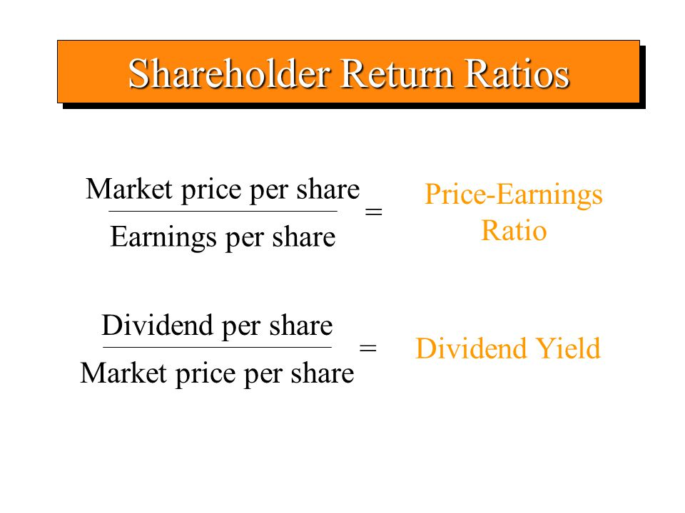 Shareholder Return Ratios