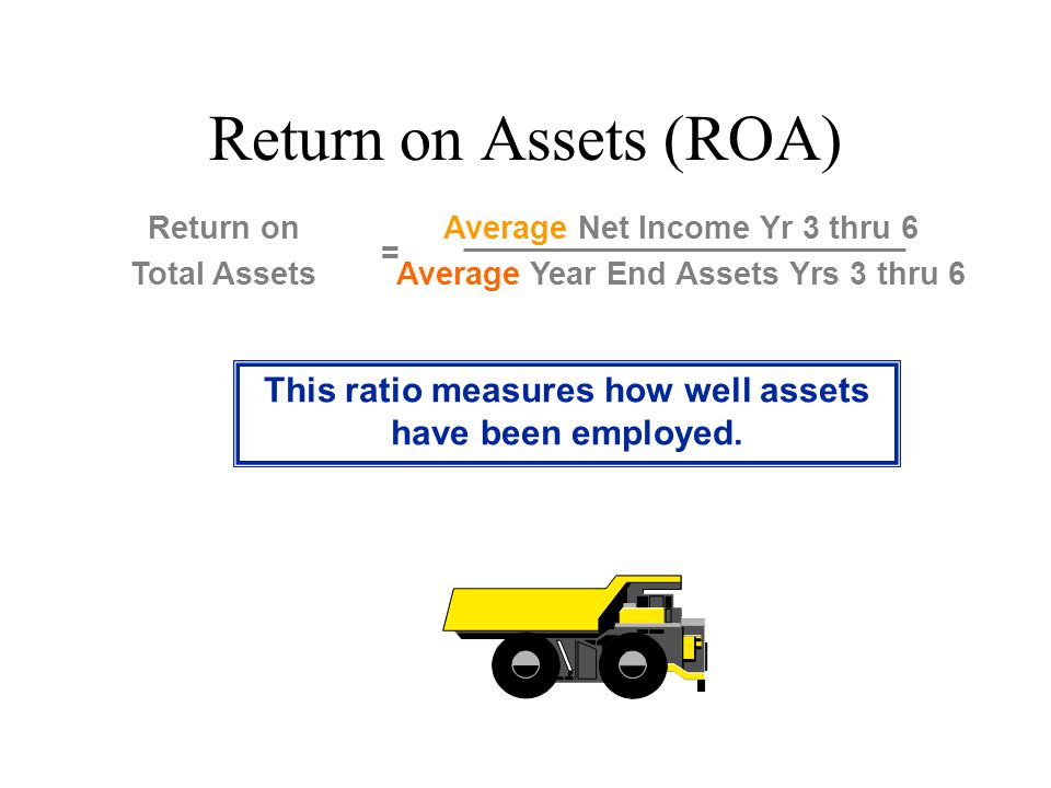 Average Net Income Yr 3 thru 6 Average Year End Assets Yrs 3 thru 6
