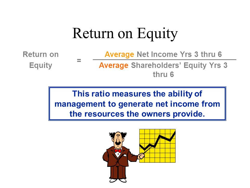 Return on Equity Return on. Equity. Average Net Income Yrs 3 thru 6. Average Shareholders' Equity Yrs 3 thru 6.