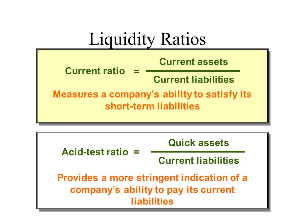 Measures a company's ability to satisfy its short-term liabilities