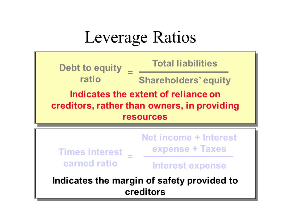 Leverage Ratios Total liabilities Debt to equity ratio