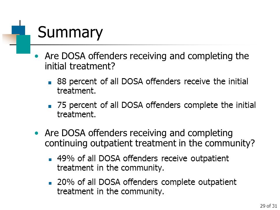 Summary Are DOSA offenders receiving and completing the initial treatment 88 percent of all DOSA offenders receive the initial treatment.