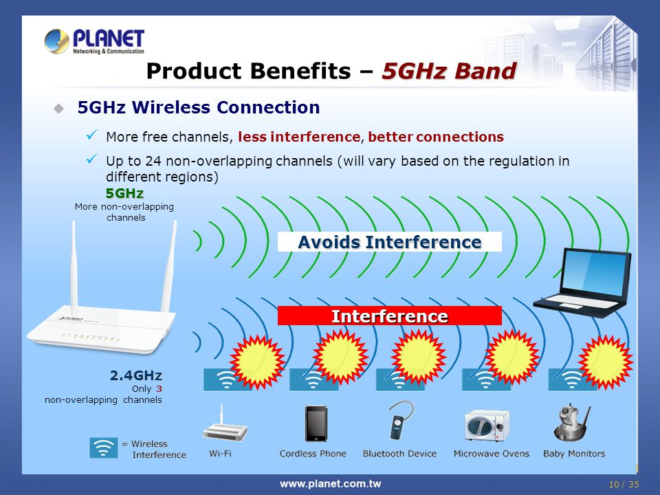 an essay on the interference of microwave ovens on wireless lans Wireless security essay - part 2  the advent of information and communications technology has brought a lot of changes in today's modern world - wireless security essay introduction many technologies are available in the market today that brings improvement in.