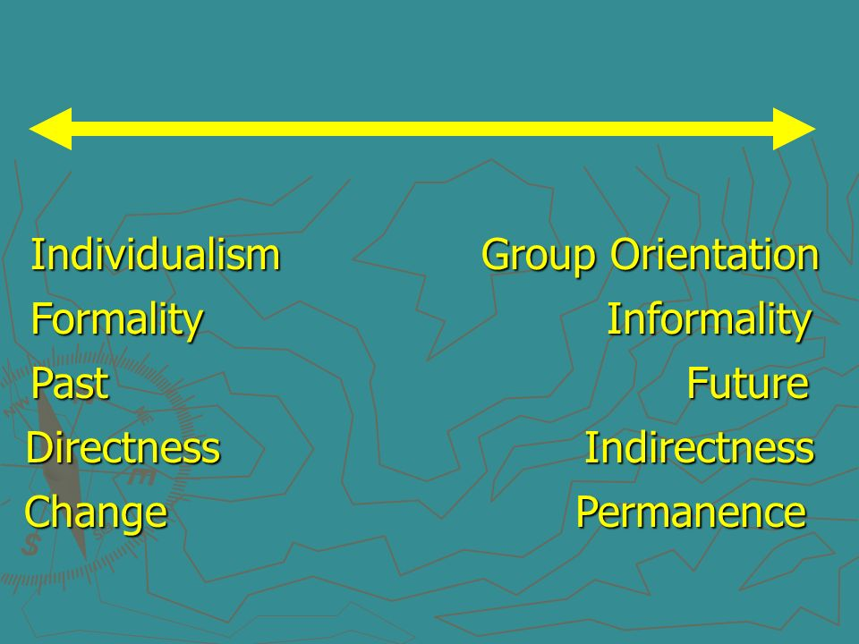 Individualism Group Orientation