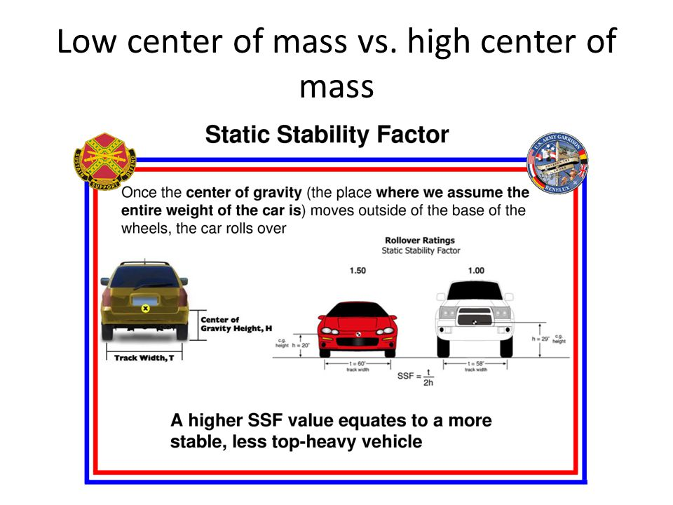 Image result for center of mass height car