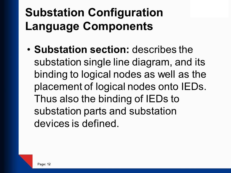 Iec Substation Configuration Language And Its Impact On The