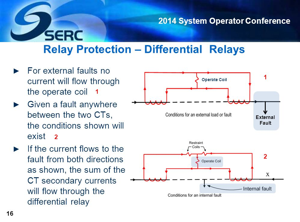 Protective Relaying Refresher - ppt download