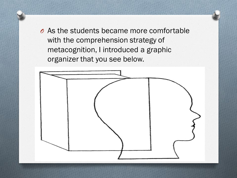 As the students became more comfortable with the comprehension strategy of metacognition, I introduced a graphic organizer that you see below.