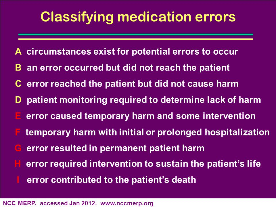 Classifying medication errors