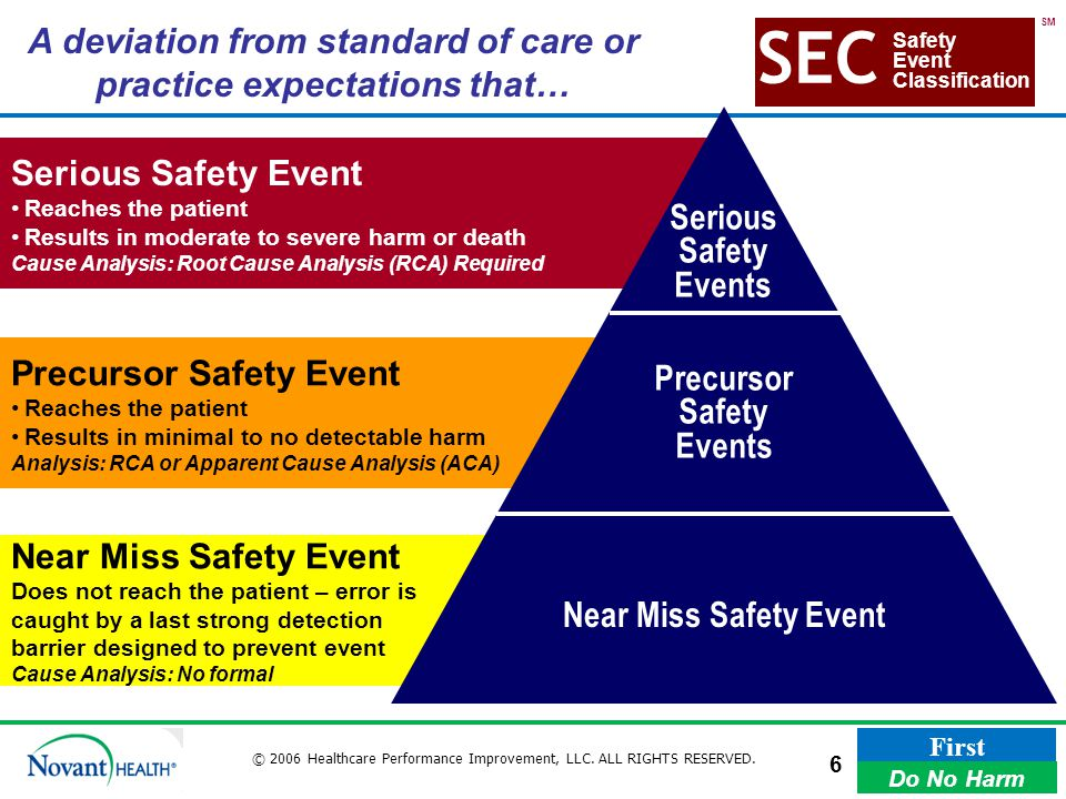 First Do No Harm Building A Culture Of Patient Safety At