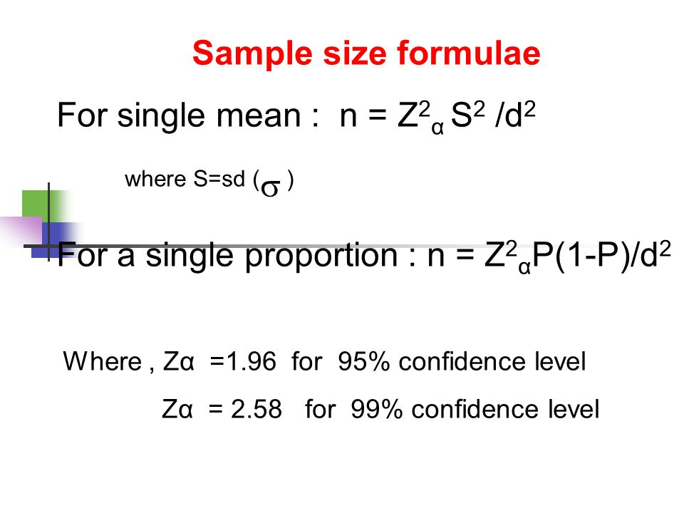 Finding minimum sample size for estimating population mean youtube.