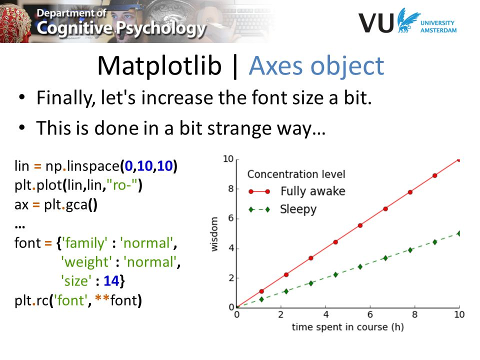 VU Cognitive Psychology departement - ppt video online download