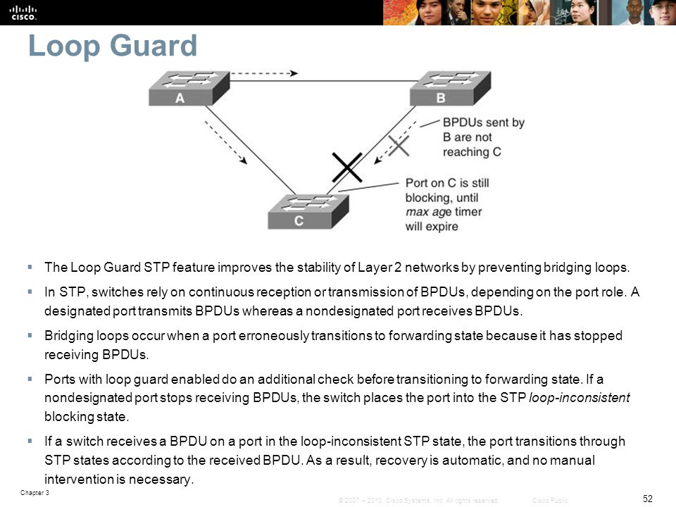 Chapter 3: Implementing Spanning Tree - ppt download