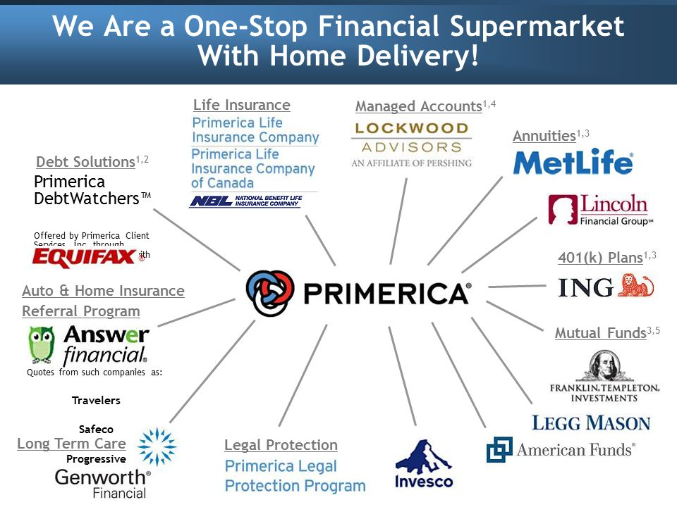 ReferralsEarn Your BusinessExpansion Ppt Download Beauteous Primerica Life Insurance Quote