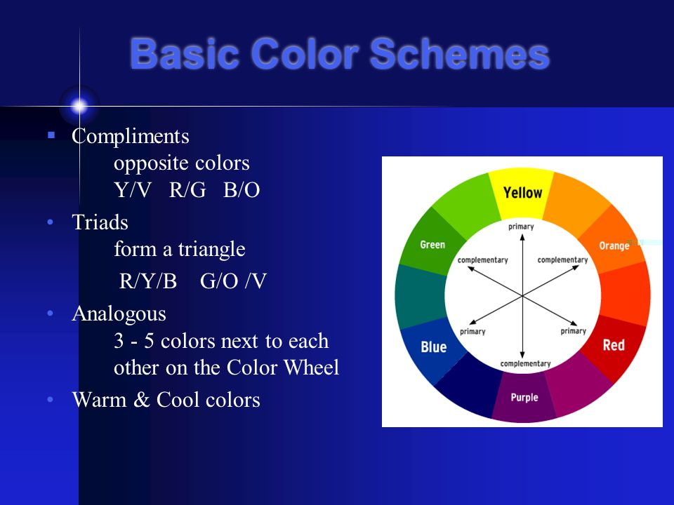 Drawing & Painting I Final Exam Review - ppt download