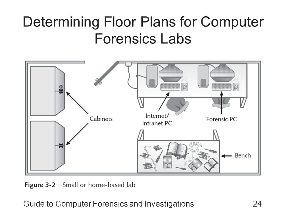 Guide To Computer Forensics And Investigations Fourth Edition Ppt Video Online Download