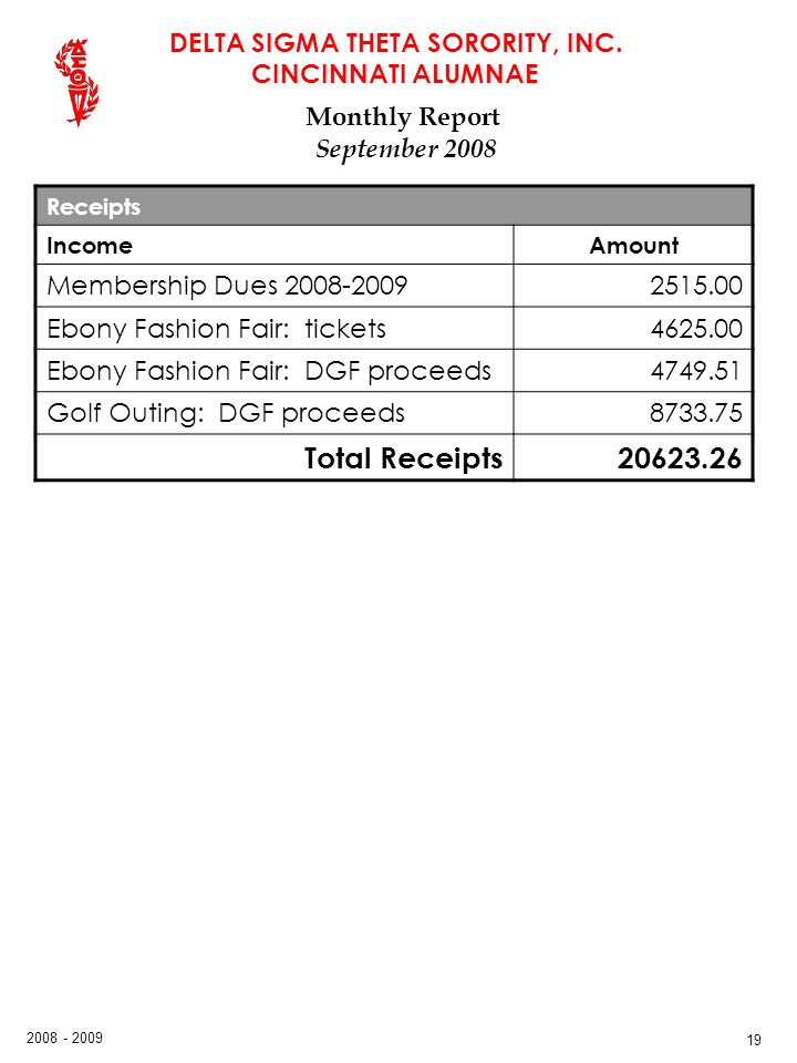 19 monthly report september 2008