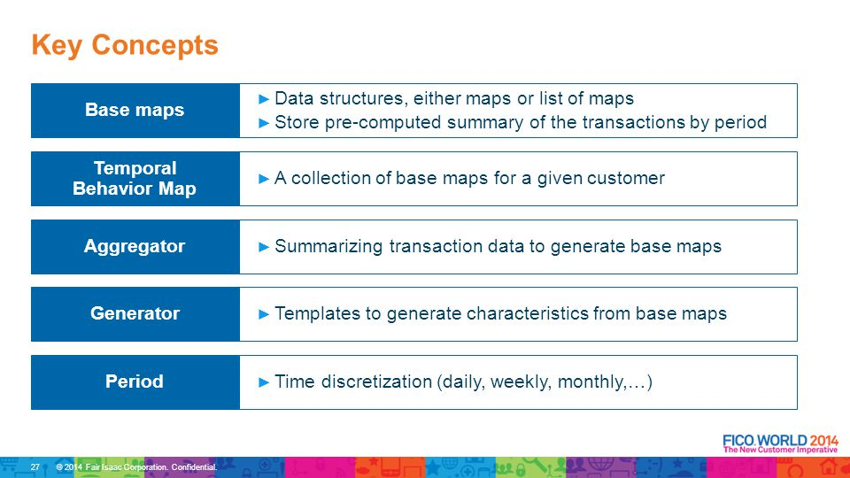 Access Transaction Data with Temporal Behavior Maps - ppt