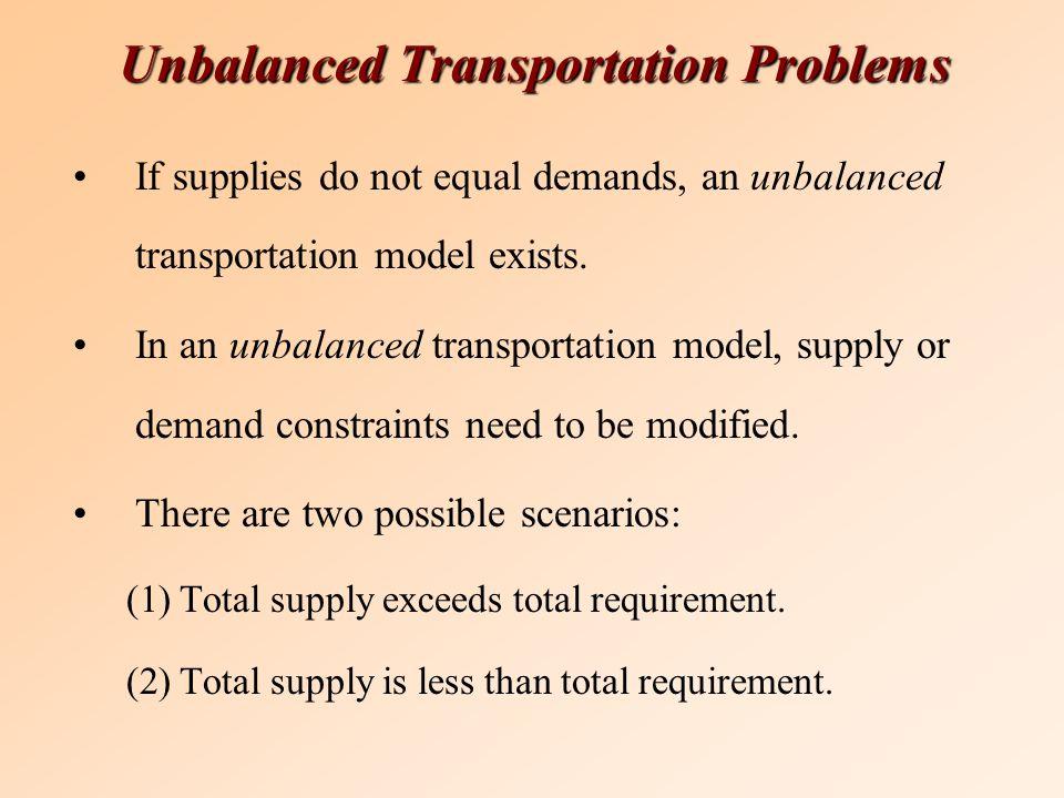 Transportation, Transshipment and Assignment Models - ppt