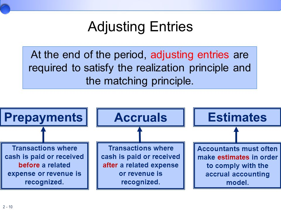 Adjusting Entries Prepayments Accruals Estimates