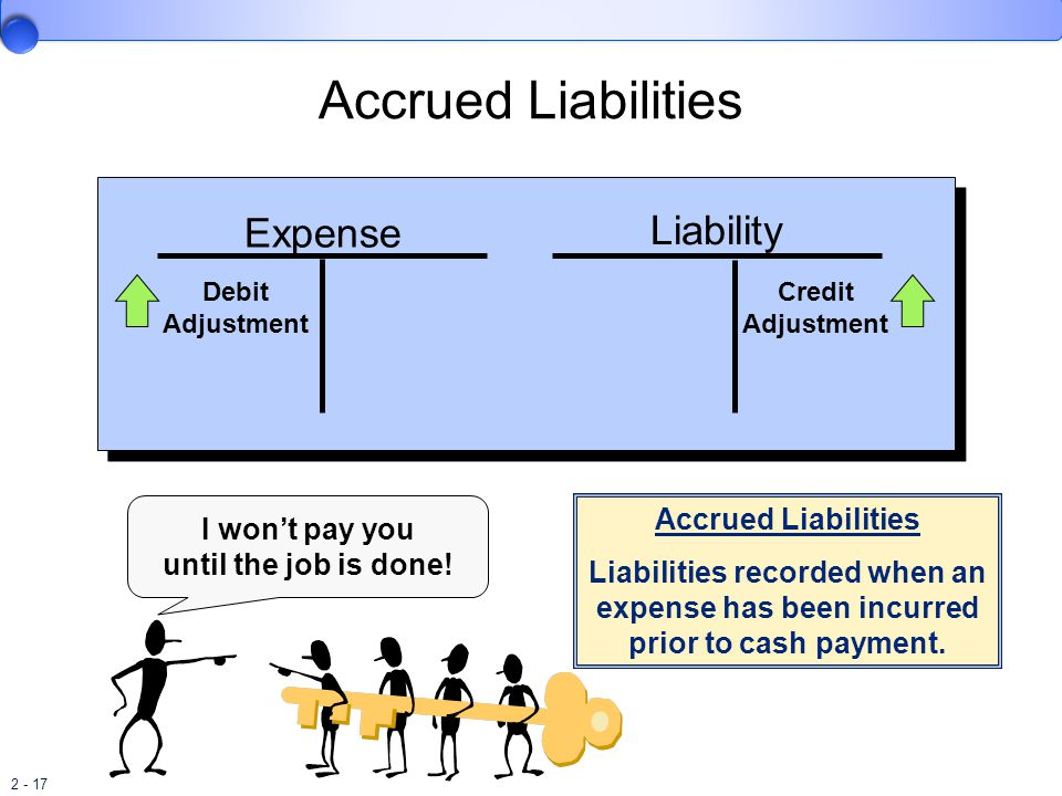 Accrued Liabilities Expense Liability Accrued Liabilities