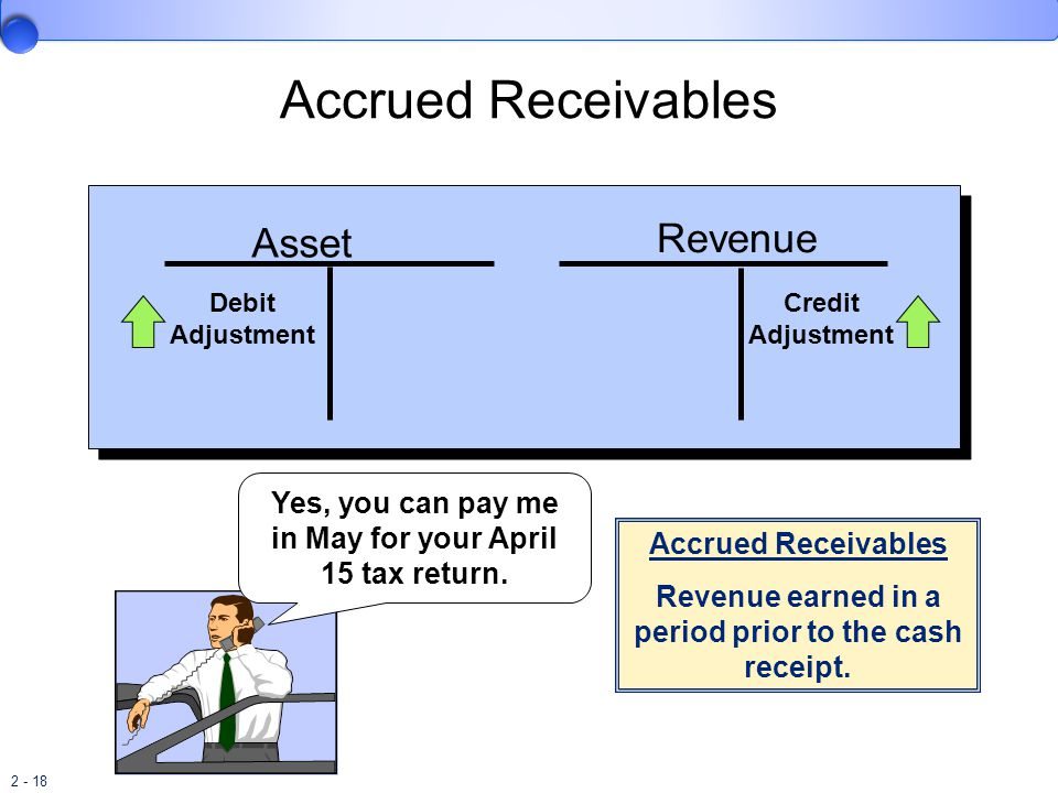 Accrued Receivables Revenue Asset Yes, you can pay me