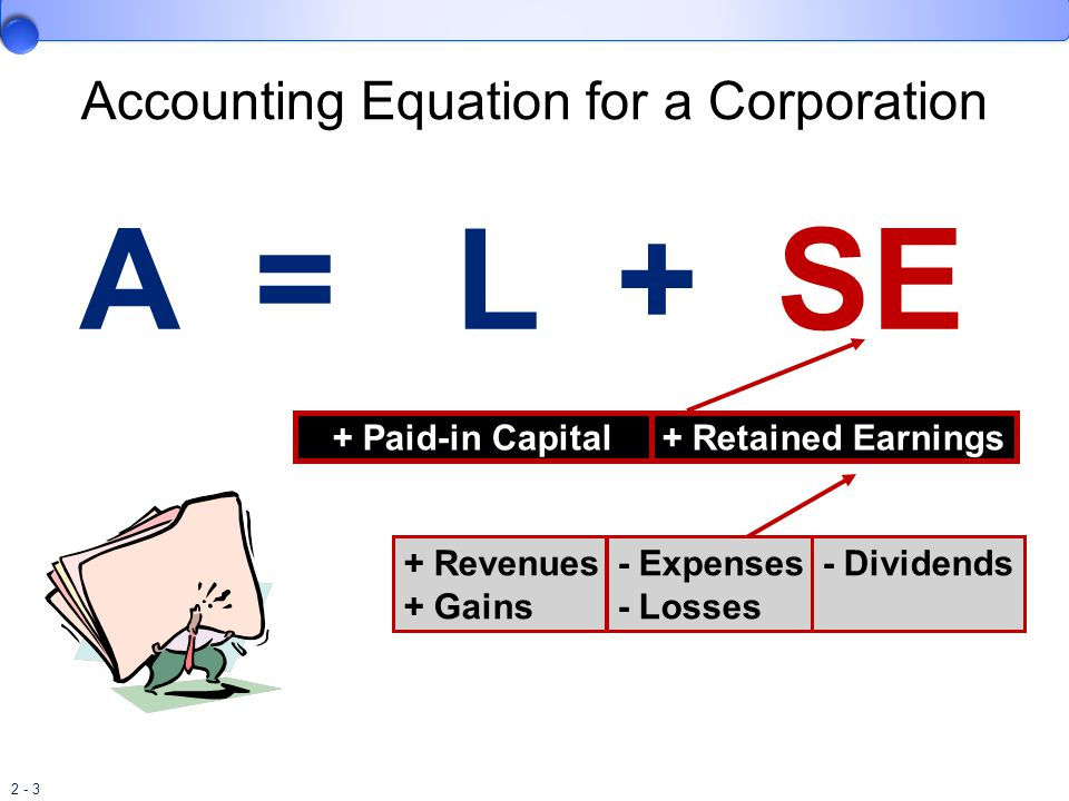 Accounting Equation for a Corporation