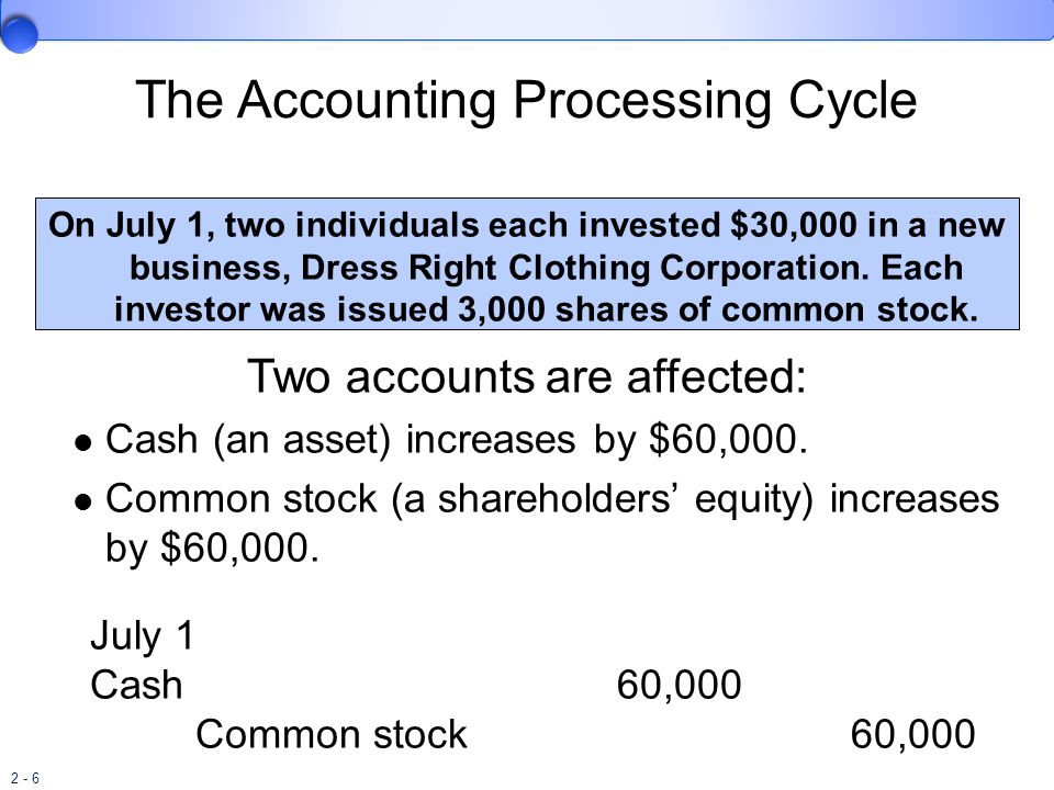 The Accounting Processing Cycle