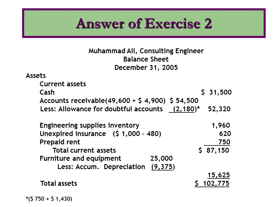 Exercise 1 E 3 7 A Partial Adjusted Trial Balance Of Piper Co At January 31 2005 Shows The Following Debit Credit Supplies Ppt Video Online Download