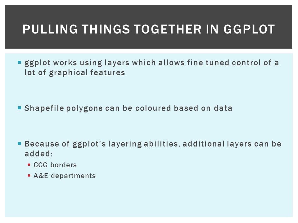 High Quality Maps With R and ggplot - ppt video online download