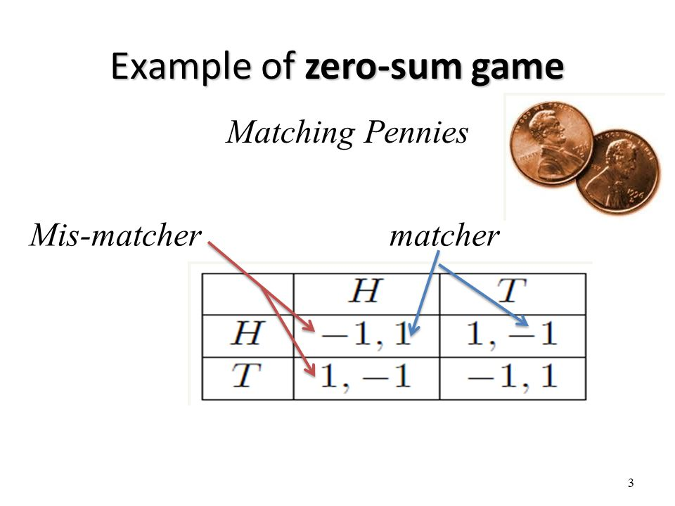 Scit1003 Chapter 3 Prisoners Dilemma Non Zero Sum Game Ppt Video