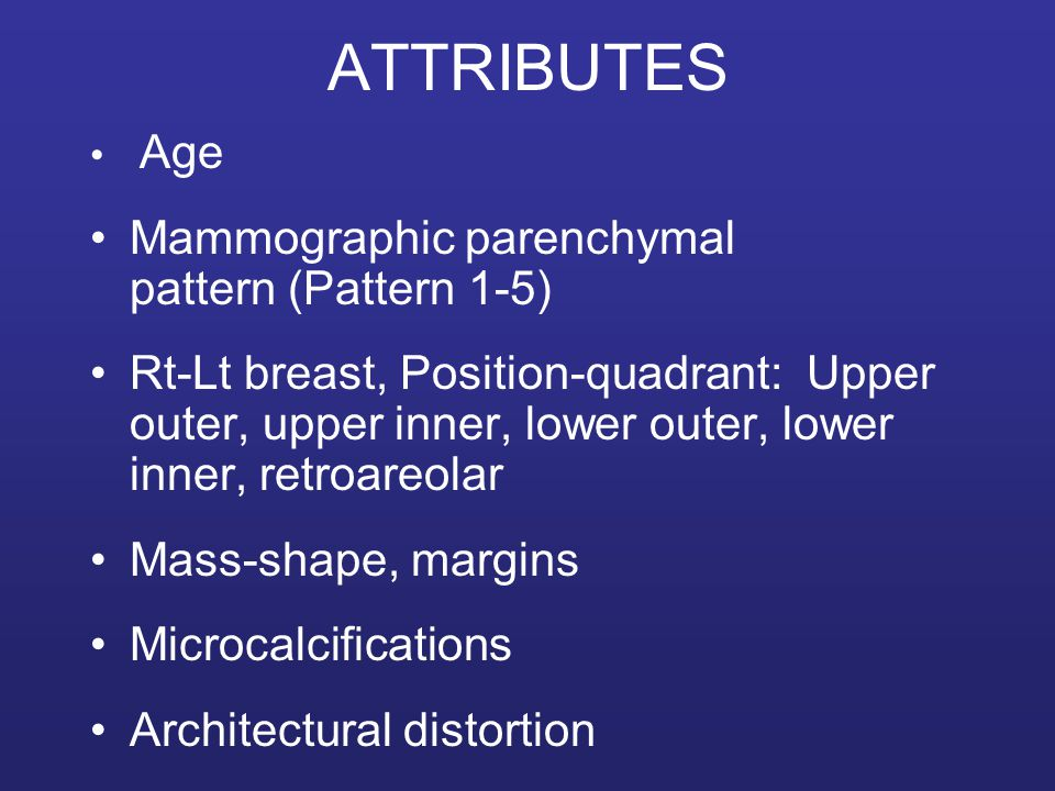 ATTRIBUTES Mammographic parenchymal pattern (Pattern 1-5)