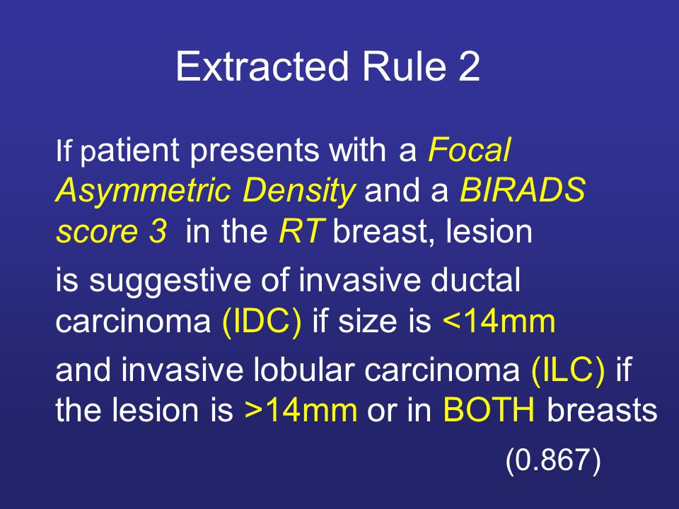 Extracted Rule 2 If patient presents with a Focal Asymmetric Density and a BIRADS score 3 in the RT breast, lesion.