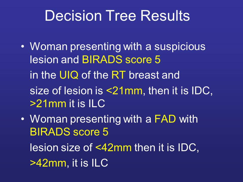Decision Tree Results Woman presenting with a suspicious lesion and BIRADS score 5. in the UIQ of the RT breast and.