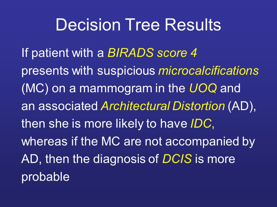 Decision Tree Results If patient with a BIRADS score 4