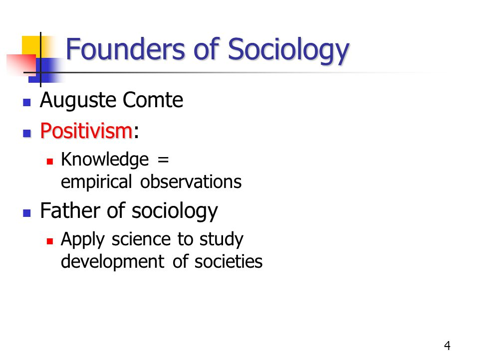 Founders of Sociology Auguste Comte Positivism: Father of sociology