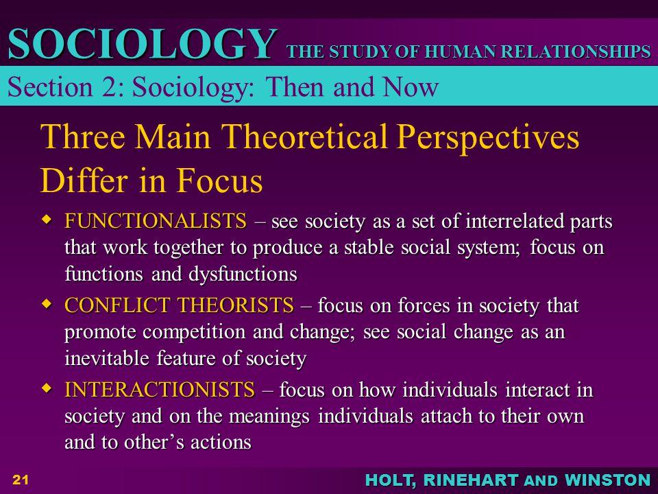 three main sociological perspectives