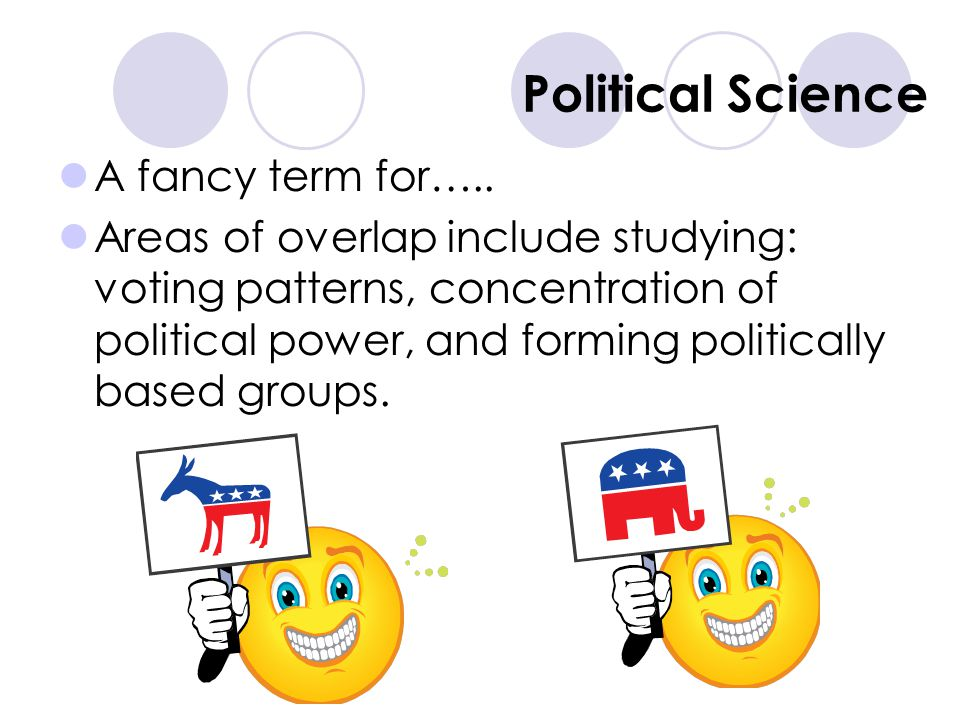 Political Science A fancy term for…..
