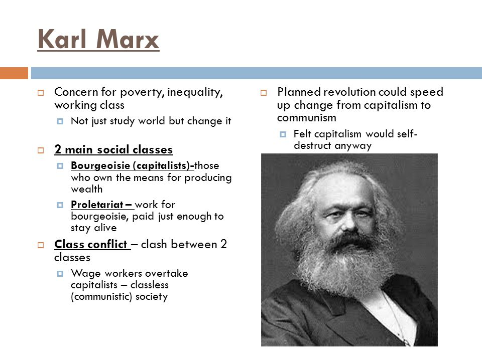 Karl Marx Concern for poverty, inequality, working class