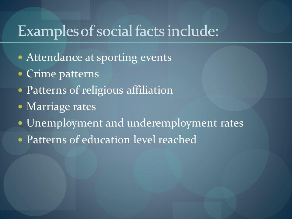 Basic Sociology Unit Ppt Download