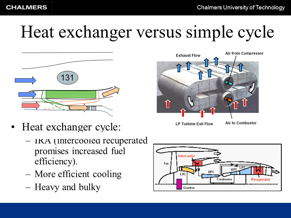 Lecture 5 Shaft power cycles Aircraft engine performance ...