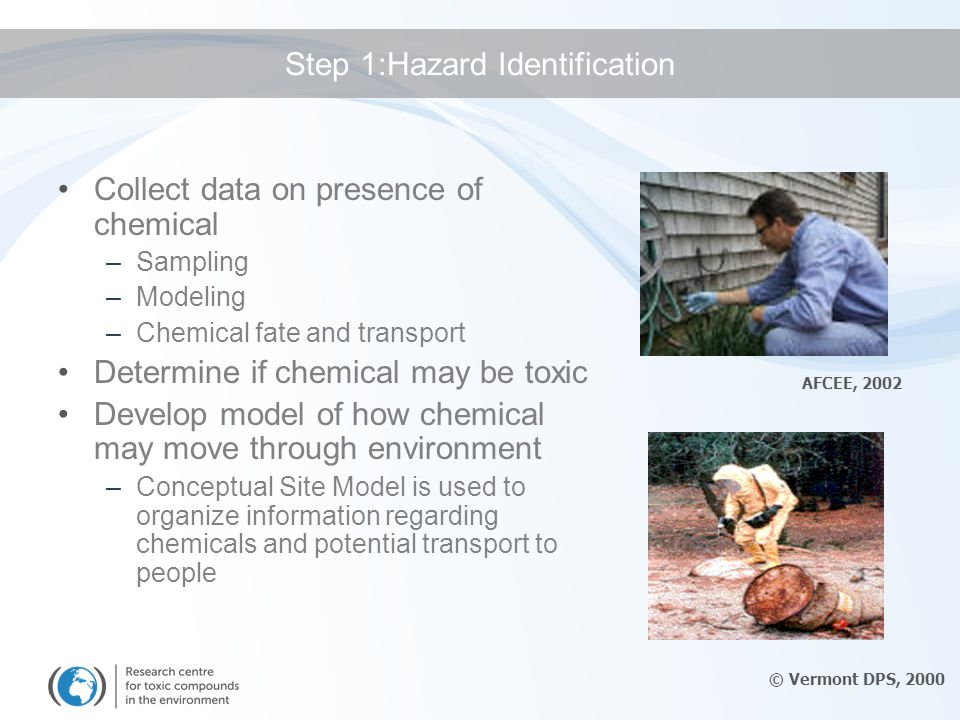 Step 1:Hazard Identification